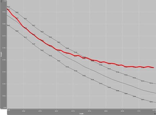 Tozato Mold Profilometer Software Screen