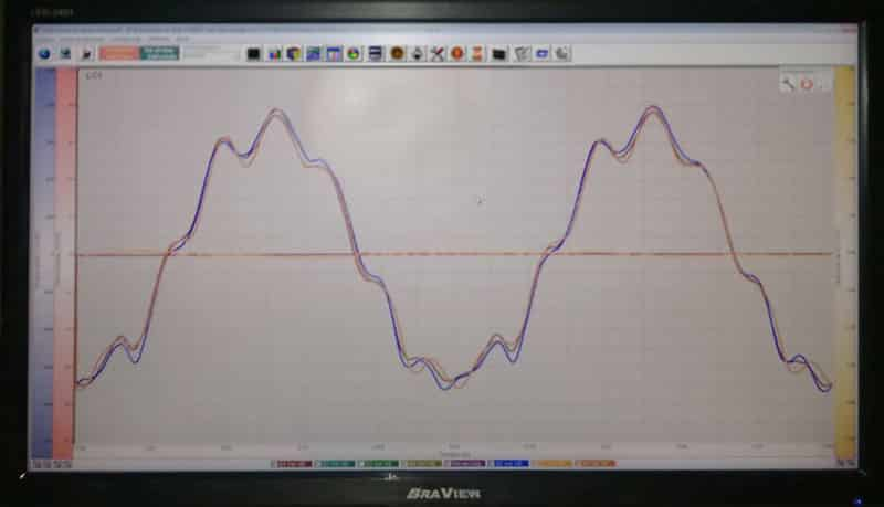 Oscillation curve with an irregular pattern, indicating production errors.