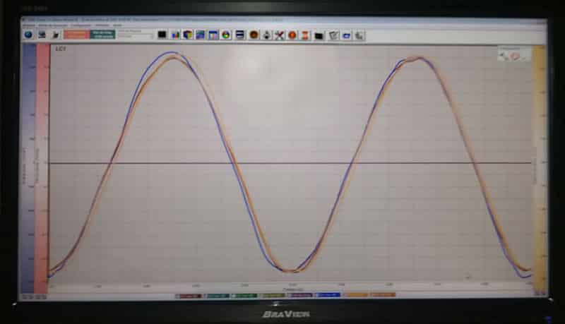 Oscillation curve with a regular pattern, indicating a CCM free of production errors.